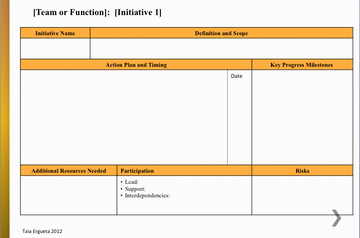 Quarterly Action Plan Template New High Performance