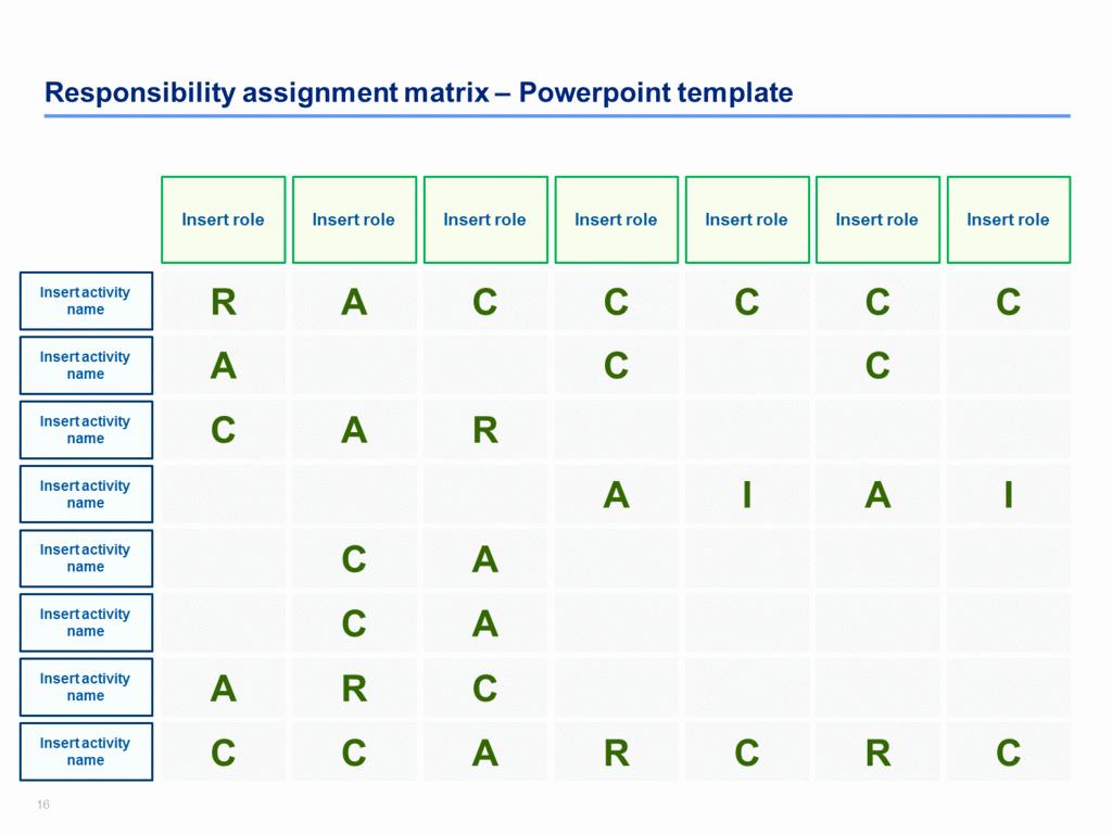 Raci Template Xls Beautiful Raci Matrix Templates Powerpoint & Excel
