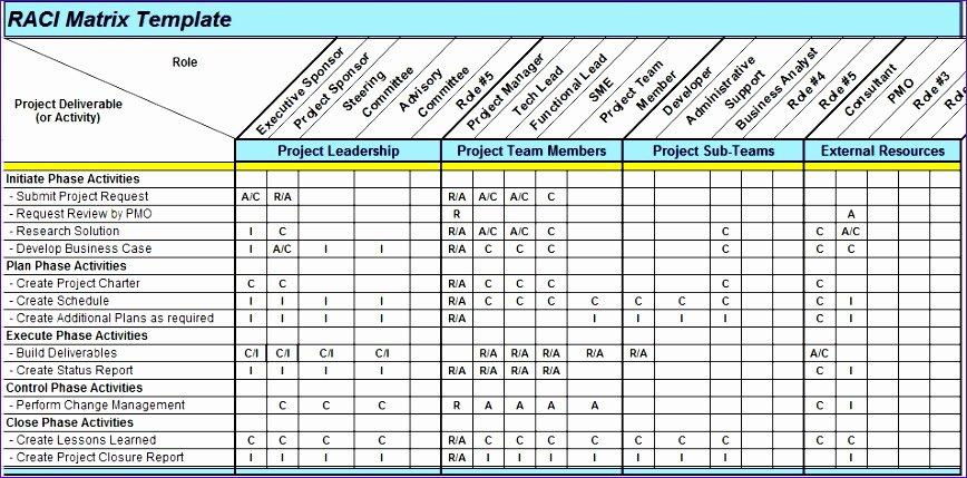 Raci Template Xls Inspirational 10 Raci Template Excel Free Exceltemplates Exceltemplates