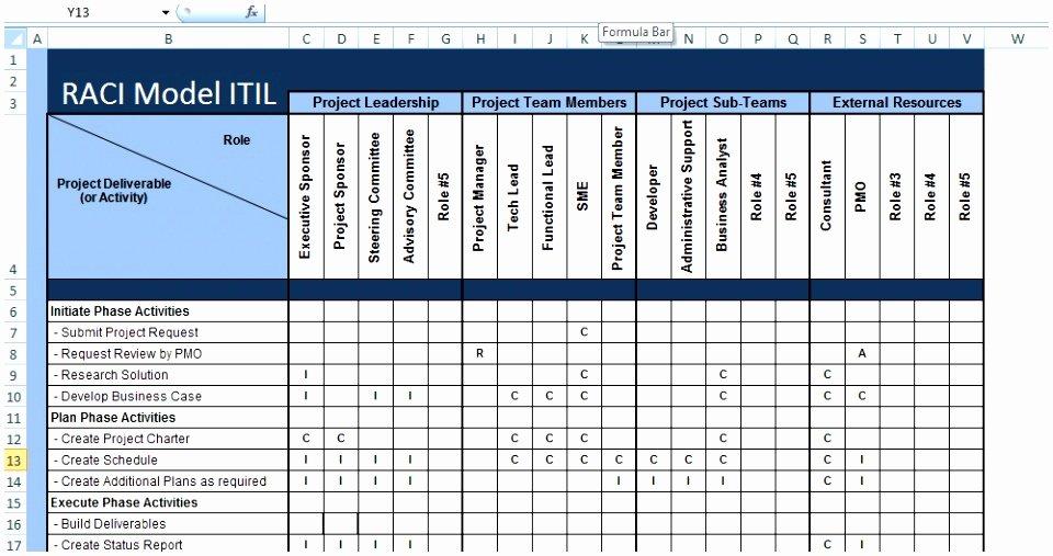 Raci Template Xls Inspirational 9 Raci Matrix Template Excel Download Raylt