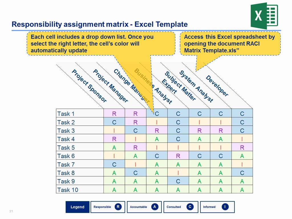 Raci Template Xls Inspirational Raci Matrix Templates Powerpoint & Excel