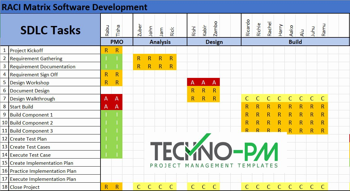 Raci Template Xls Lovely Raci Matrix Template Excel Project Management Templates