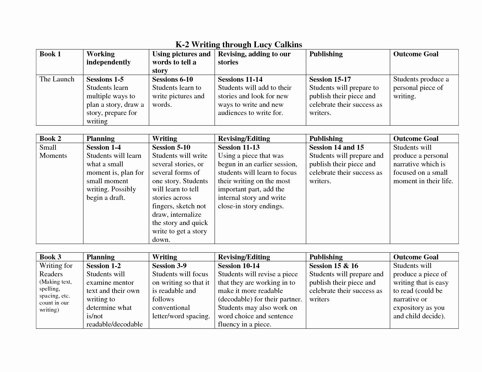 Read Aloud Lesson Plan Template Best Of Read Aloud Lesson Plan Lovely February Interactive Read