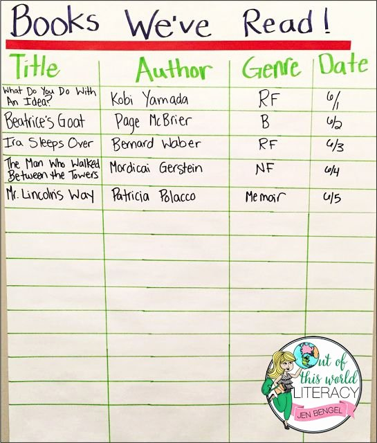 Read Aloud Lesson Plan Template New Interactive Read Aloud Lesson Plans 2nd Grade