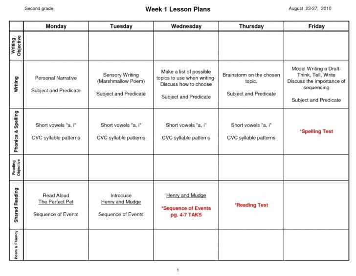 Readers Workshop Lesson Plan Template Beautiful Elegant 5 E Lesson Plan Template – 5 E