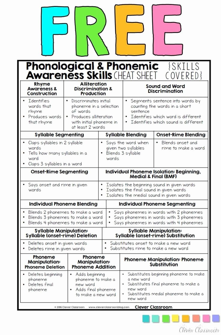 Reading Mastery Lesson Plan Template Best Of Phonemic Awareness Cheat Sheet Freebie