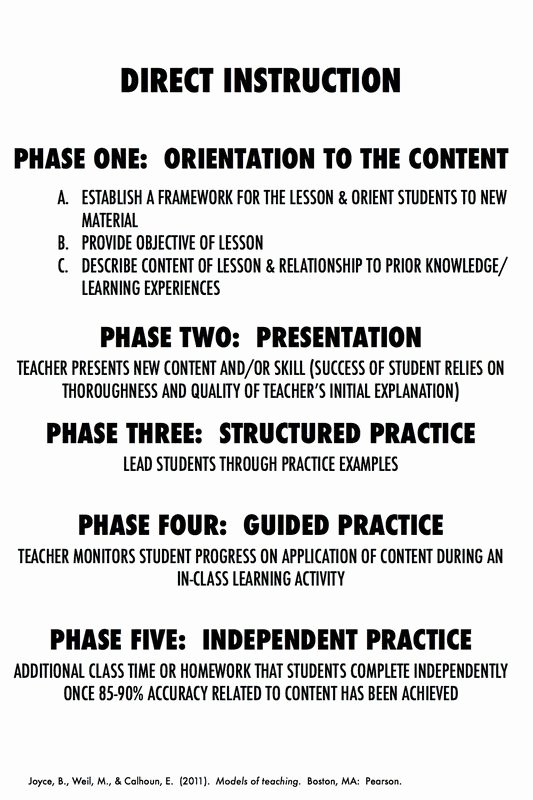 Reading Mastery Lesson Plan Template Unique Direct Instruction School Pinterest