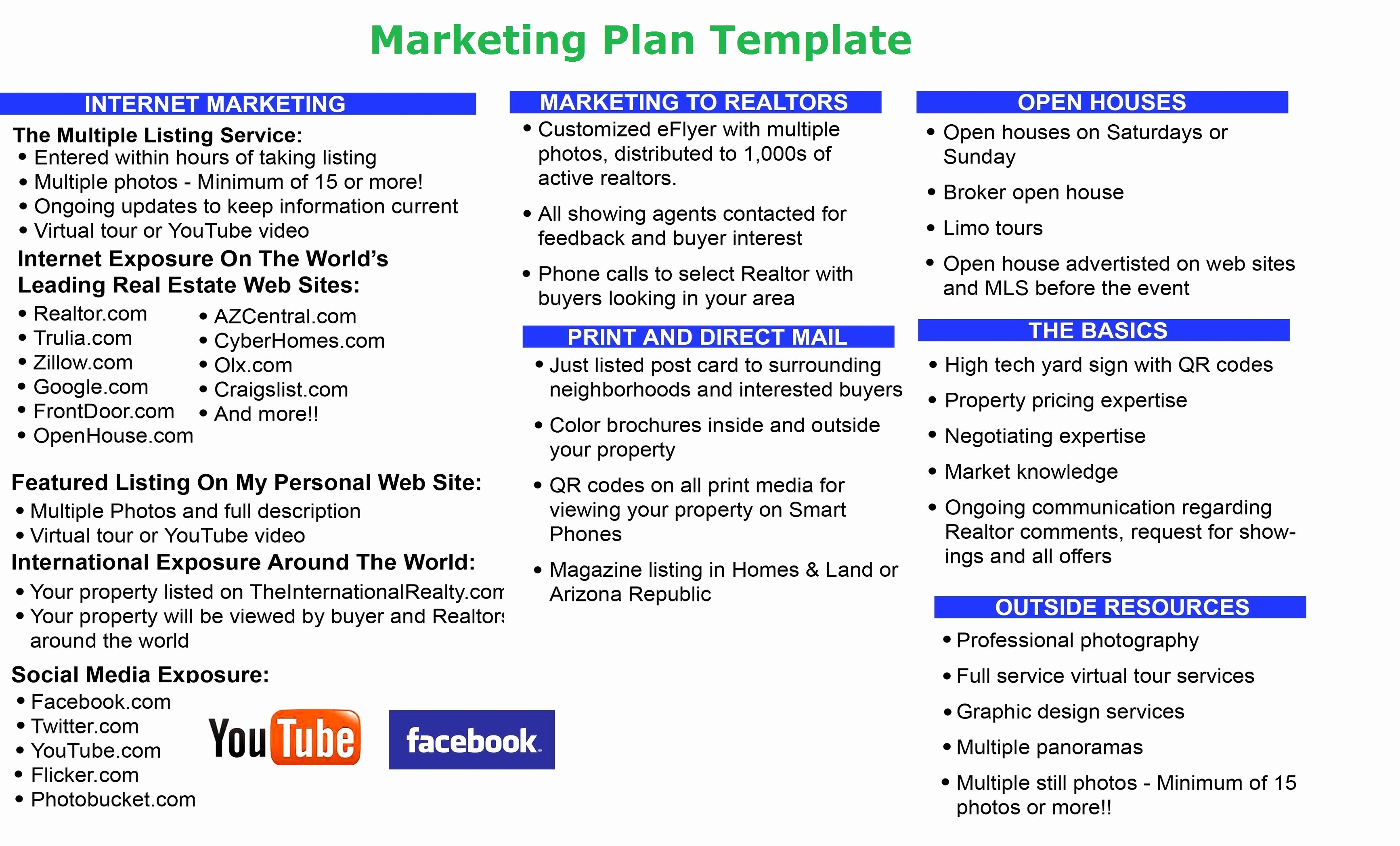 Real Estate Marketing Plan Template Best Of Marketing Plan Analysis