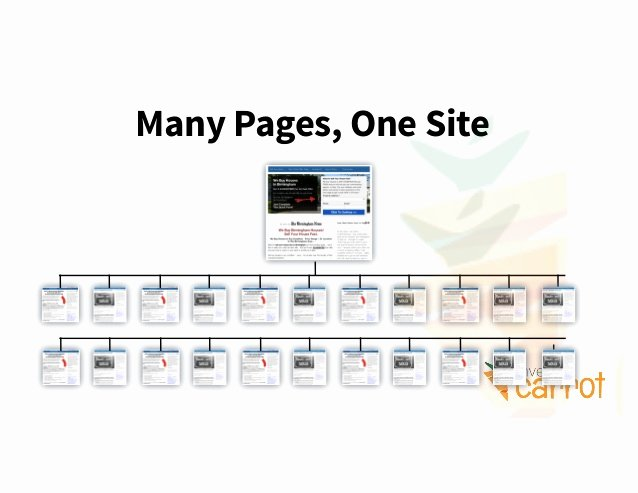 "Real Estate Marketing Plan Template Luxury Real Estate Marketing Plan Sample ""simple"" Strategic"