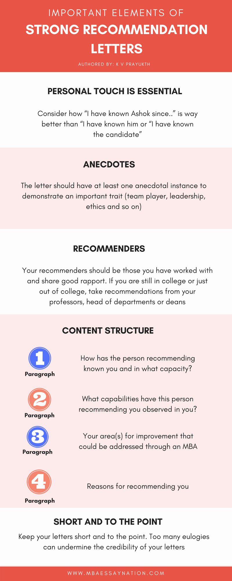Recommendation Letter for Mba Best Of 5 Key Elements for Powerful Mba Application Letters Of
