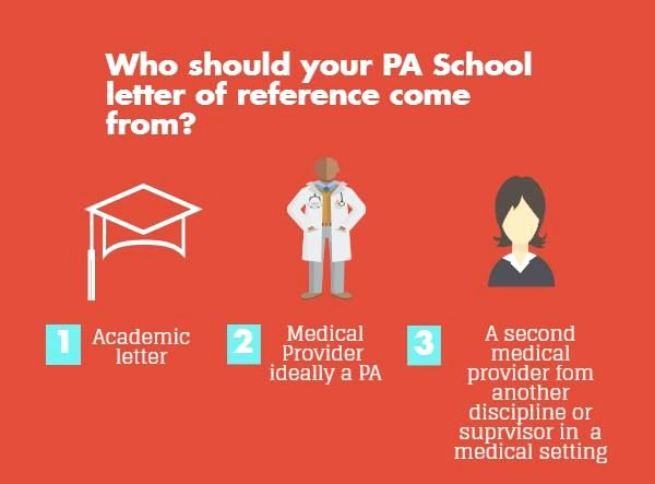 Recommendation Letter for Pa School Best Of Secrets Of Successful Pa School Letters Of Reference 1