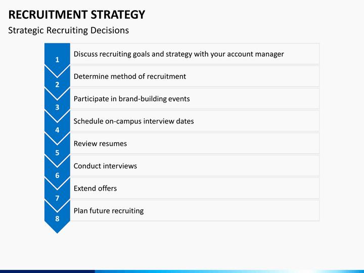Recruiting Strategic Plan Template Beautiful Recruitment Strategy Powerpoint Template