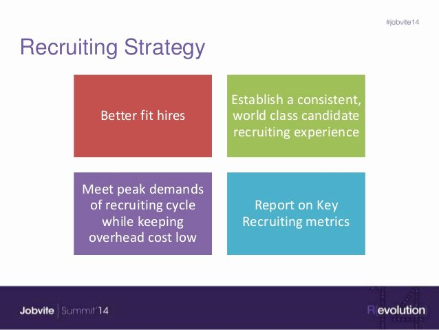 Recruiting Strategic Plan Template Beautiful Summit14 T2 5 Global Recruitment Plan Oxfam