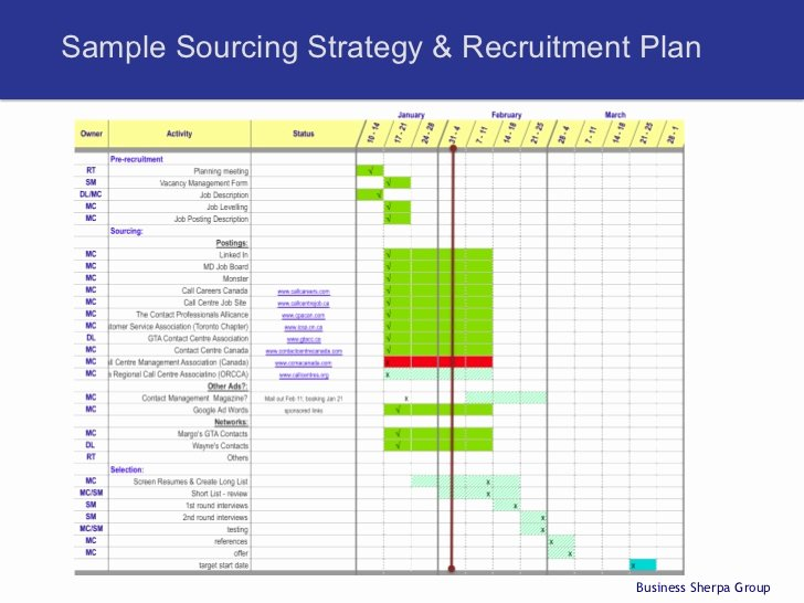 Recruiting Strategic Plan Template Unique Hiring Plan Template Excel