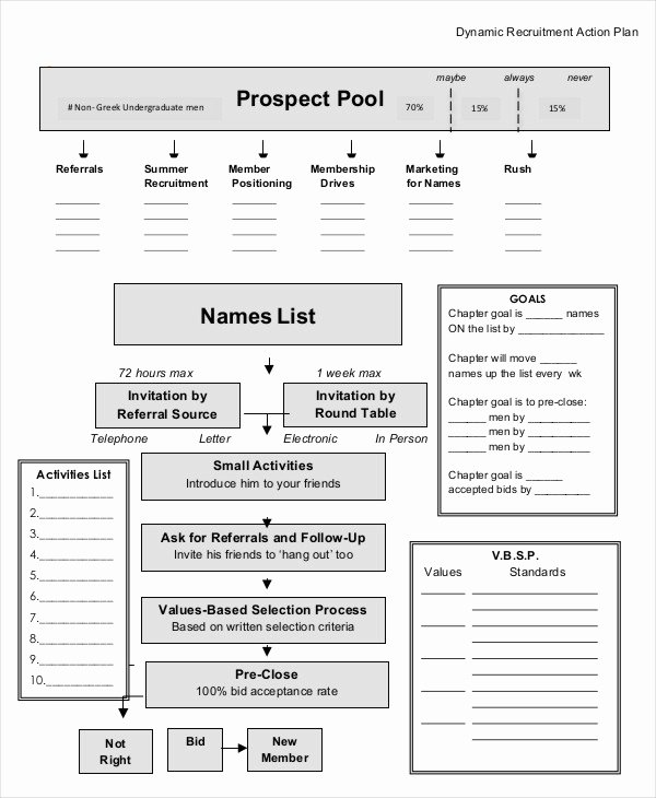 Recruitment Action Plan Template Best Of 16 Action Plan Templates