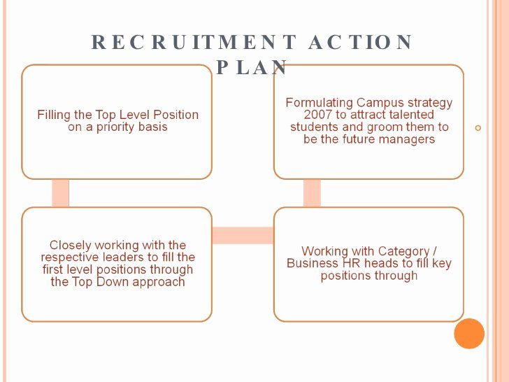Recruitment Action Plan Template Lovely Recruitment Strategy