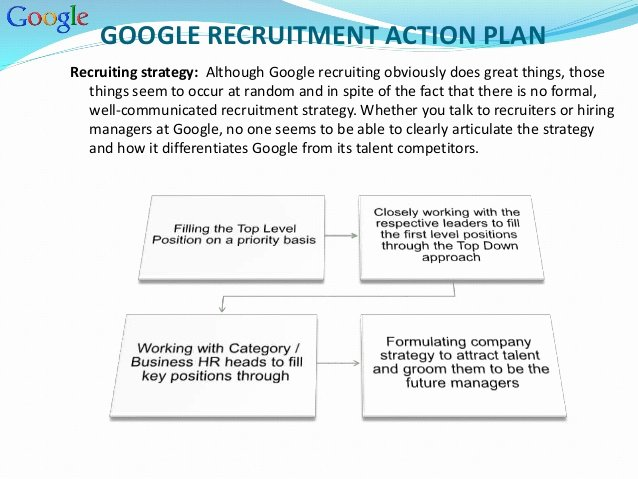 Recruitment Strategic Plan Template Fresh 11 Recruitment Strategic Plan Examples Pdf