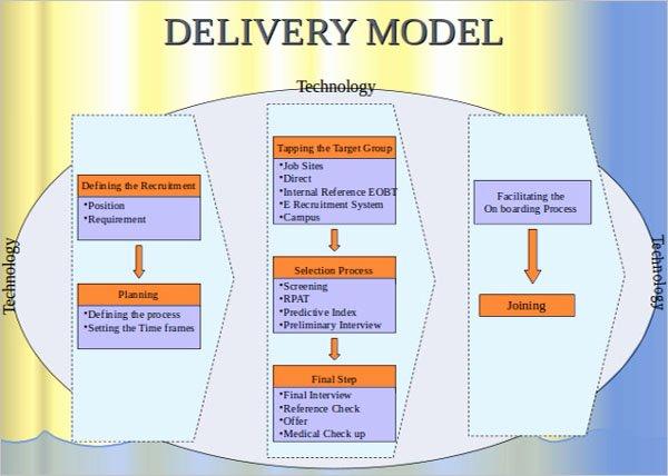 Recruitment Strategic Plan Template Lovely 24 Recruitment Strategy Templates Free Doc Excel Samples