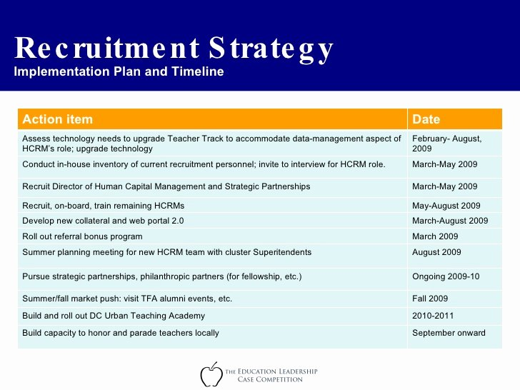 Recruitment Strategy Plan Template Beautiful Recruitment Strategy