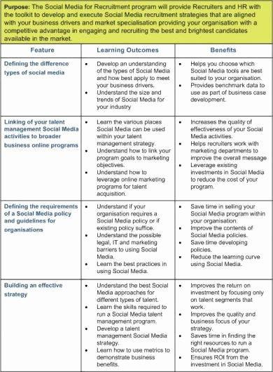 Recruitment Strategy Plan Template Best Of 9 Recruitment Strategy Plan Examples Pdf