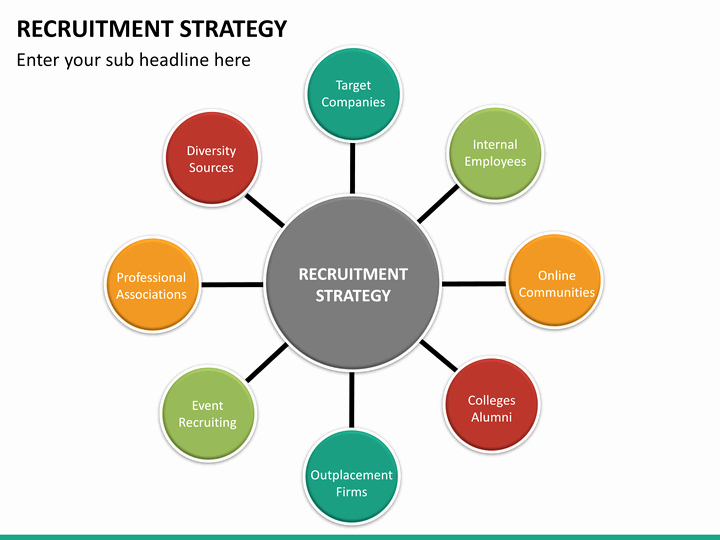 Recruitment Strategy Plan Template Inspirational Recruitment Strategy Powerpoint Template