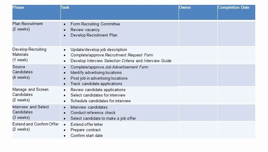 Recruitment Strategy Plan Template Unique 11 Recruitment Strategic Plan Examples Pdf