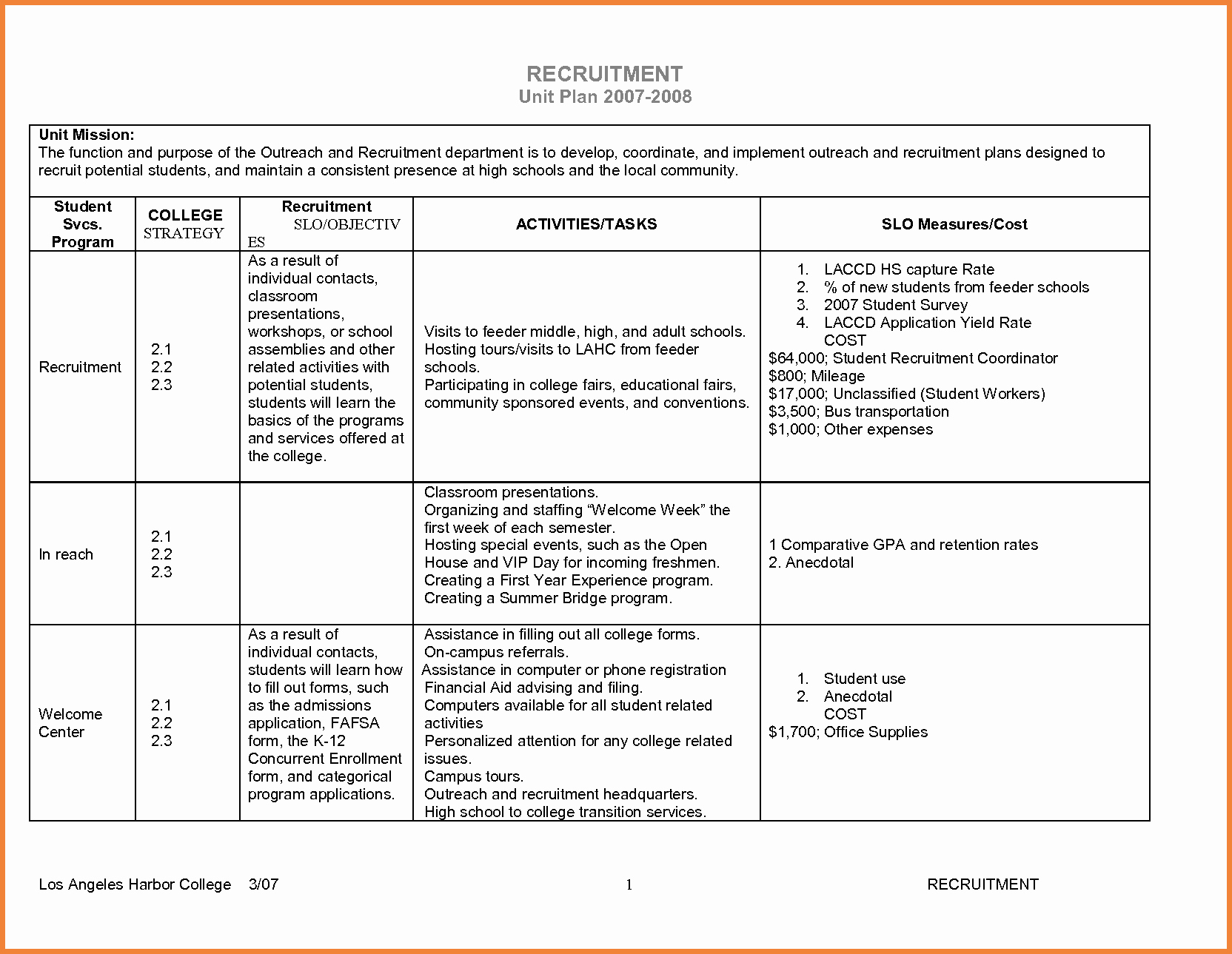 Recruitment Strategy Plan Template Unique Recruitment Plan Example