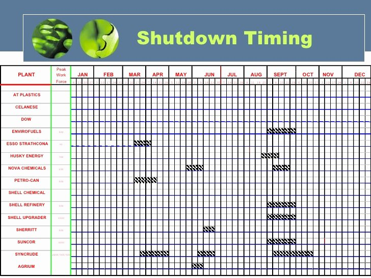 Reduction In force Plan Template Awesome Scheduled Shutdown Maintenance