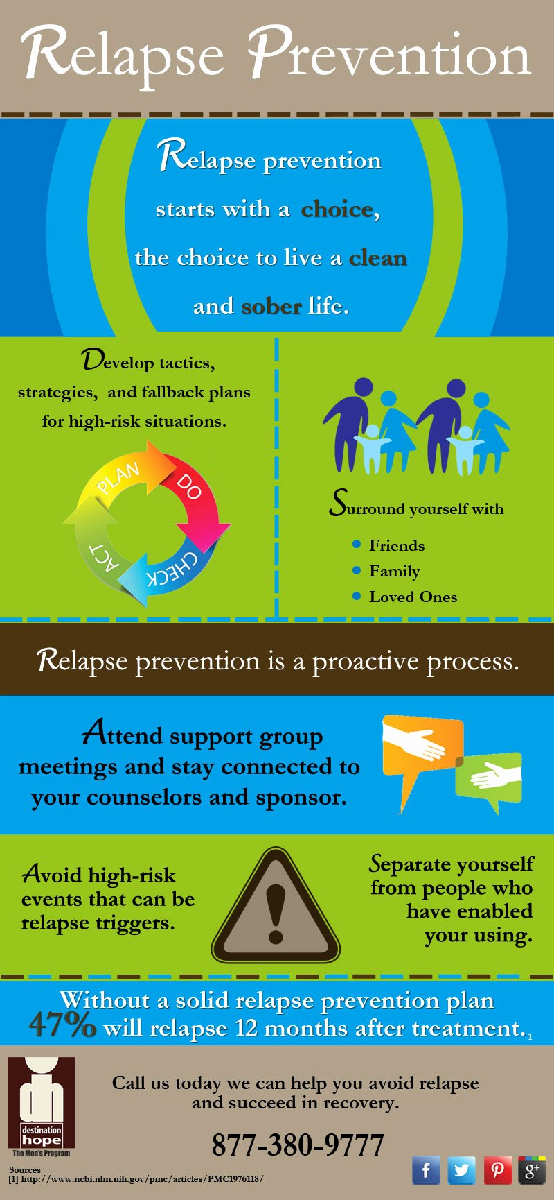 Relapse Prevention Plan Template Elegant Cou On Pinterest
