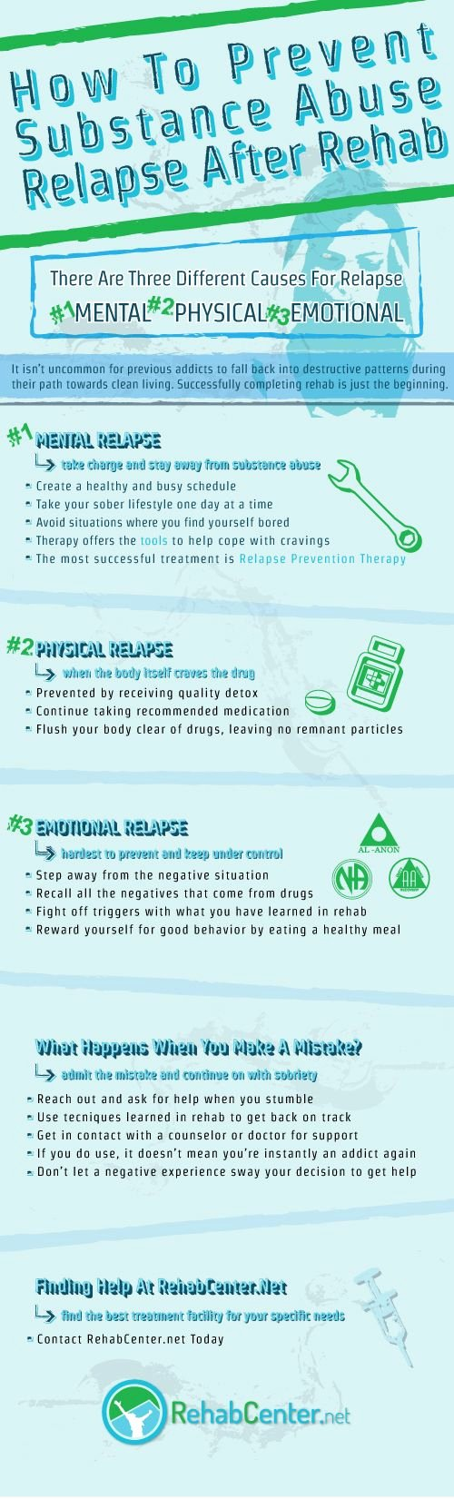 Relapse Prevention Plan Template Pdf Awesome the 25 Best Relapse Prevention Ideas On Pinterest