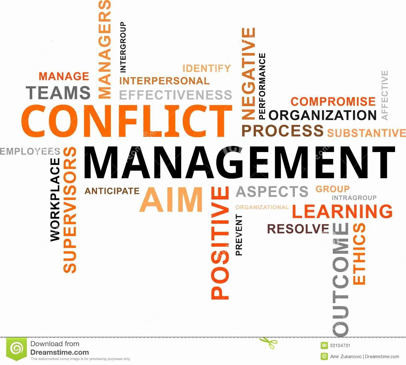 Related Words for Payment New Word Cloud Conflict Management Stock Image Image