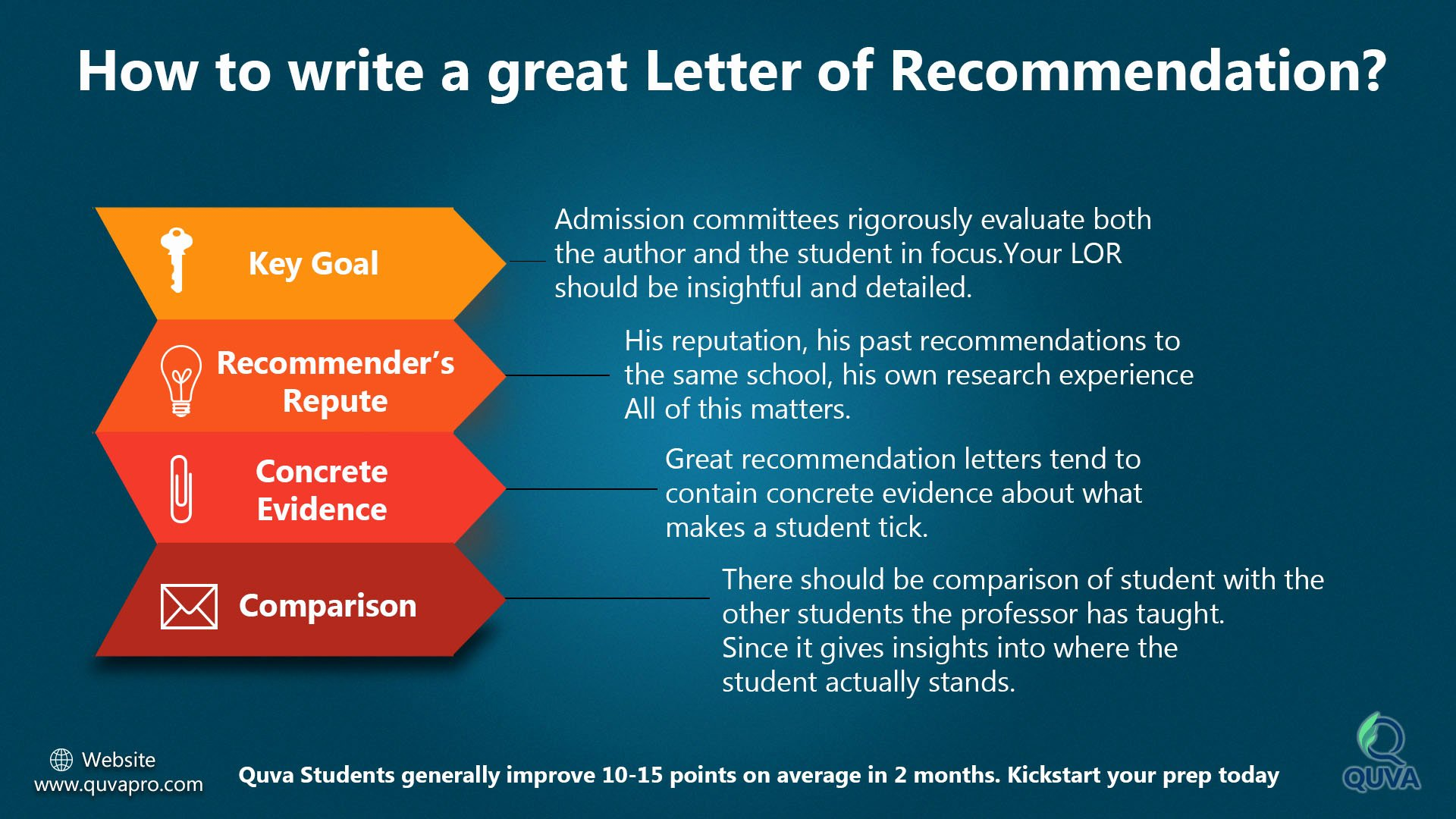 Remind Professor for Recommendation Letter Elegant How to Write A Great Letter Of Re Mendation Quva
