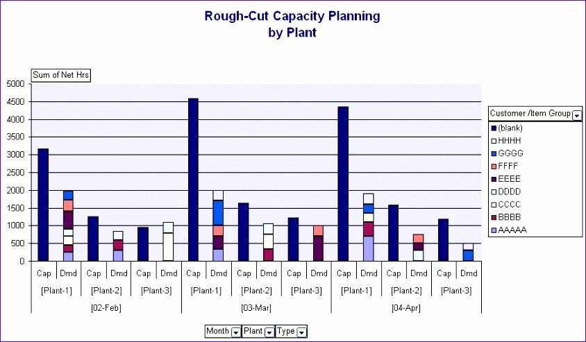 Resource Capacity Plan Template Awesome 7 Resource Capacity Planning Template Excel