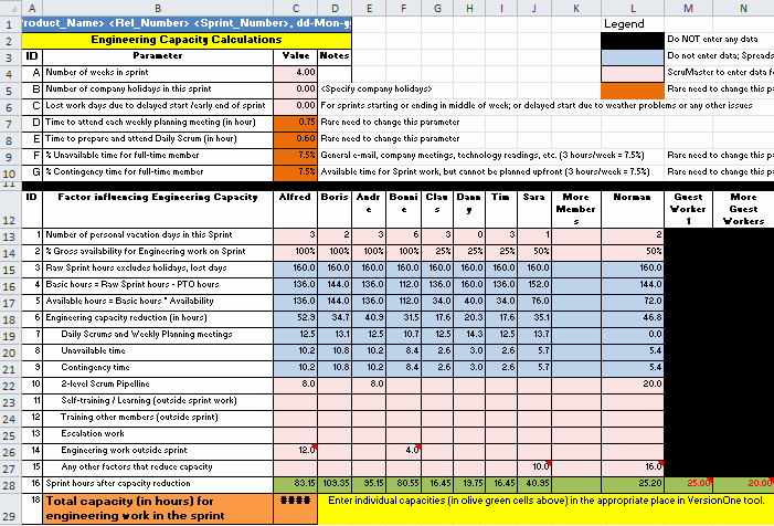 Resource Capacity Plan Template Awesome Agile Capacity Calculation Part 2 Of 2