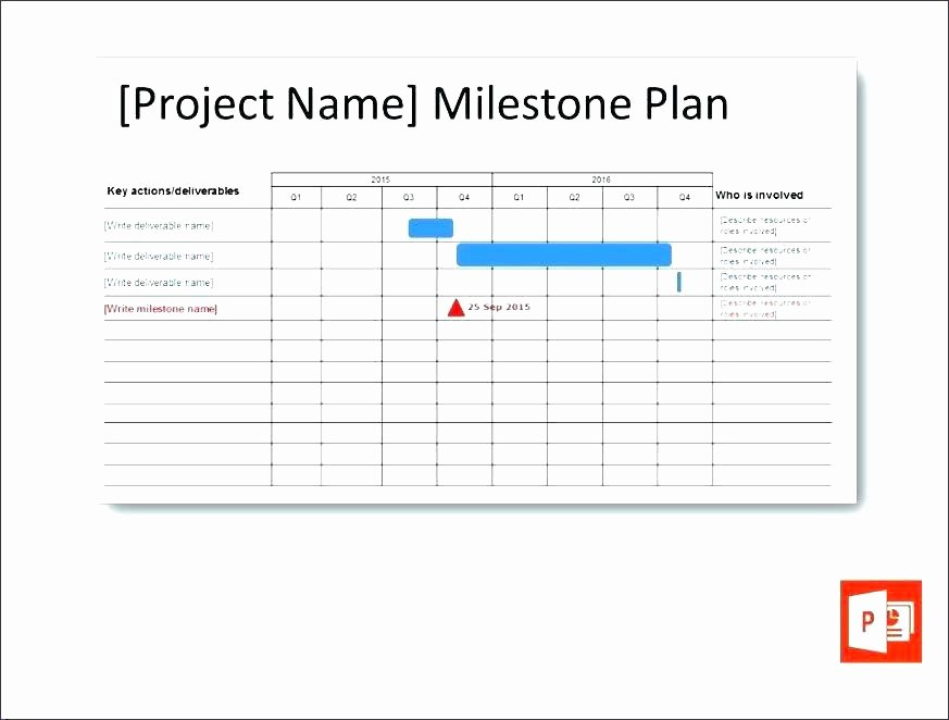 Resource Capacity Plan Template Awesome Resource Utilization Template top Result Planning