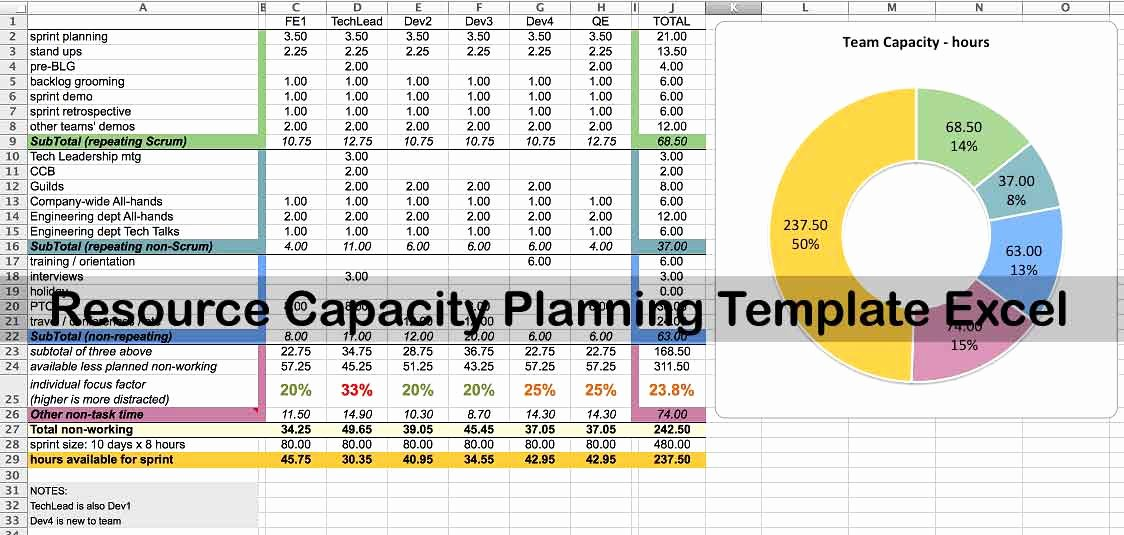 Resource Capacity Plan Template Best Of Resource Capacity Planning Template Excel