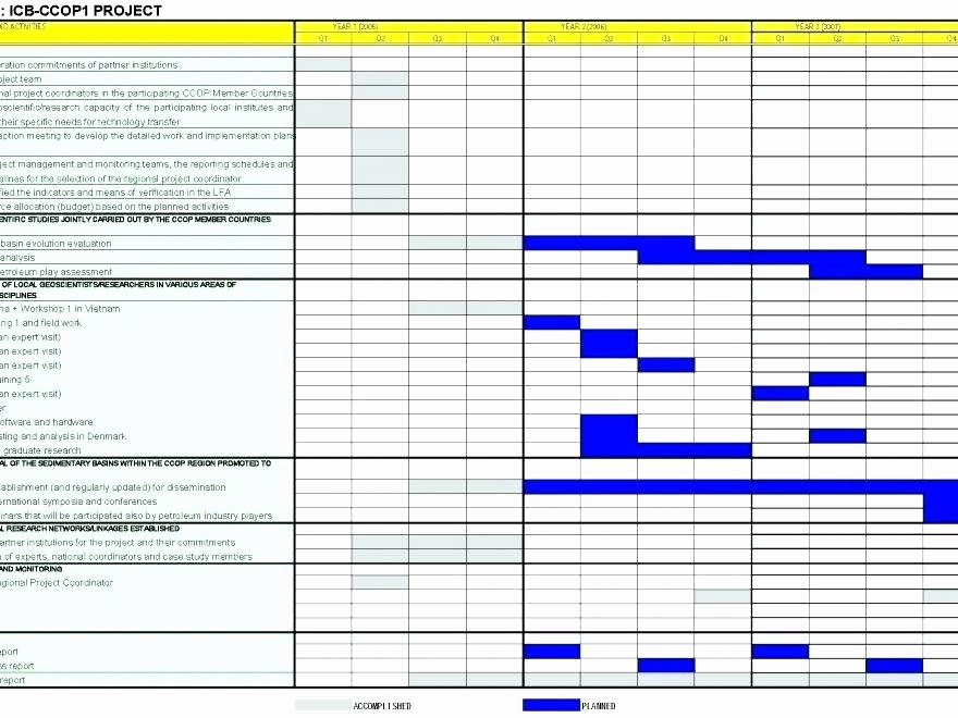 Resource Capacity Plan Template Best Of Resource Management Excel Template Human Capacity Planning