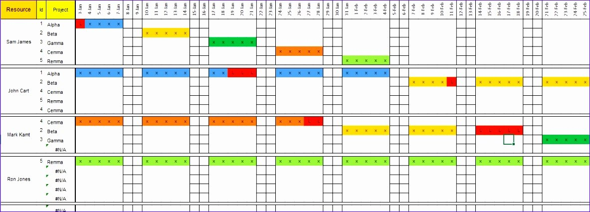 Resource Capacity Plan Template Lovely 7 Resource Capacity Planning Template Excel