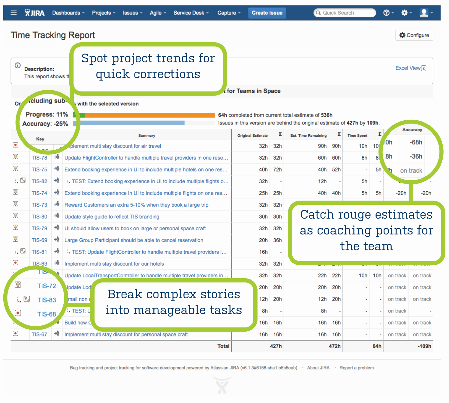 Resource Capacity Plan Template Luxury Capacity Planning In Jira for Teams with Specialists