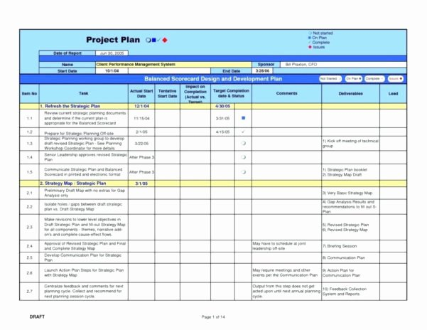 Resource Capacity Plan Template New Resource Capacity Planning Spreadsheet Spreadsheet softwar