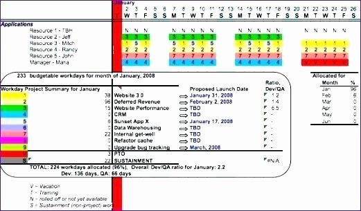 Resource Plan Template Excel Awesome Headcount Planning Template Excel Download Monthly