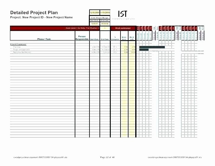 Resource Plan Template Excel Beautiful Project Resource Planning Template