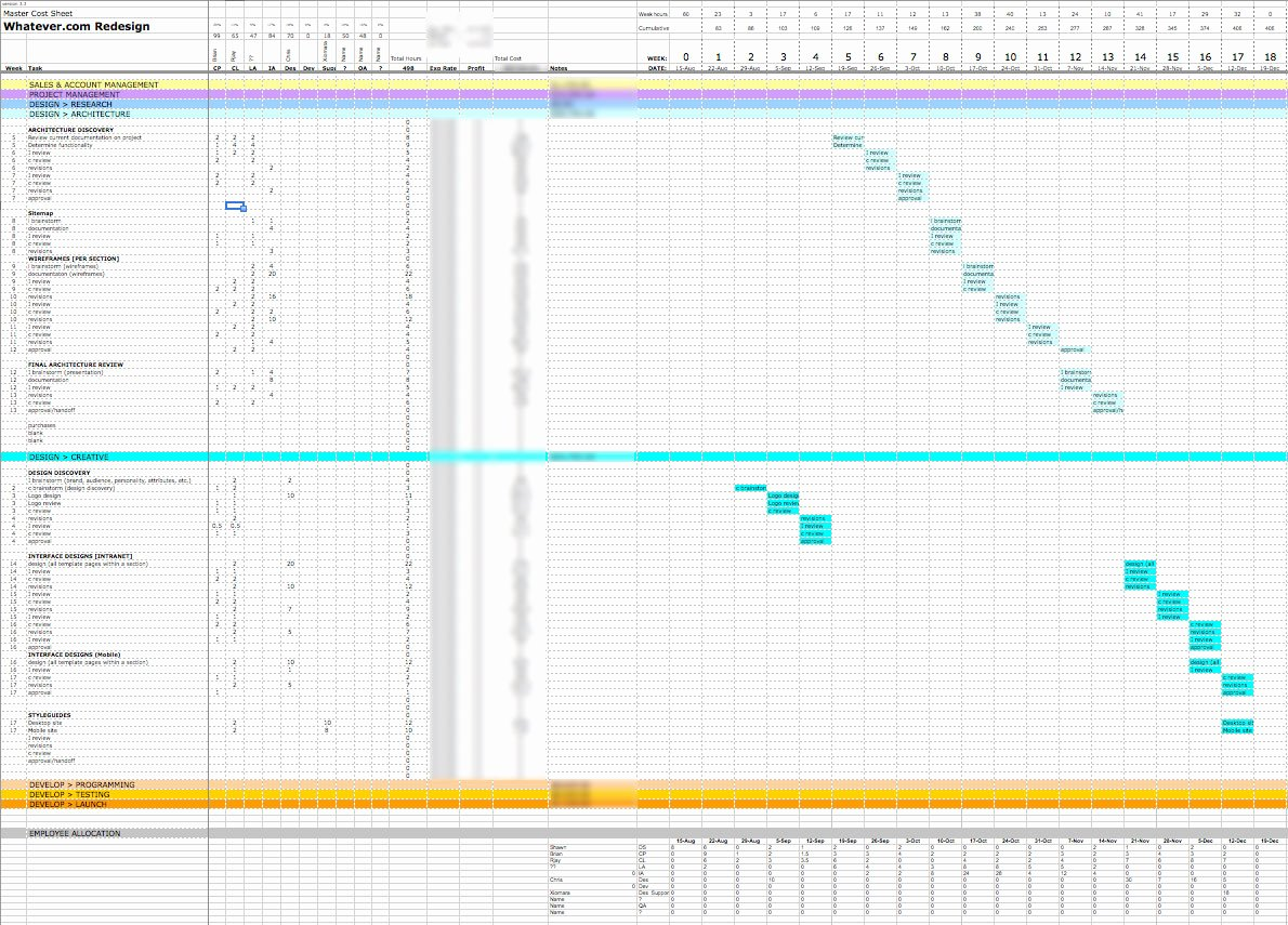 Resource Plan Template Excel Best Of Free Resource Planning Template Excel