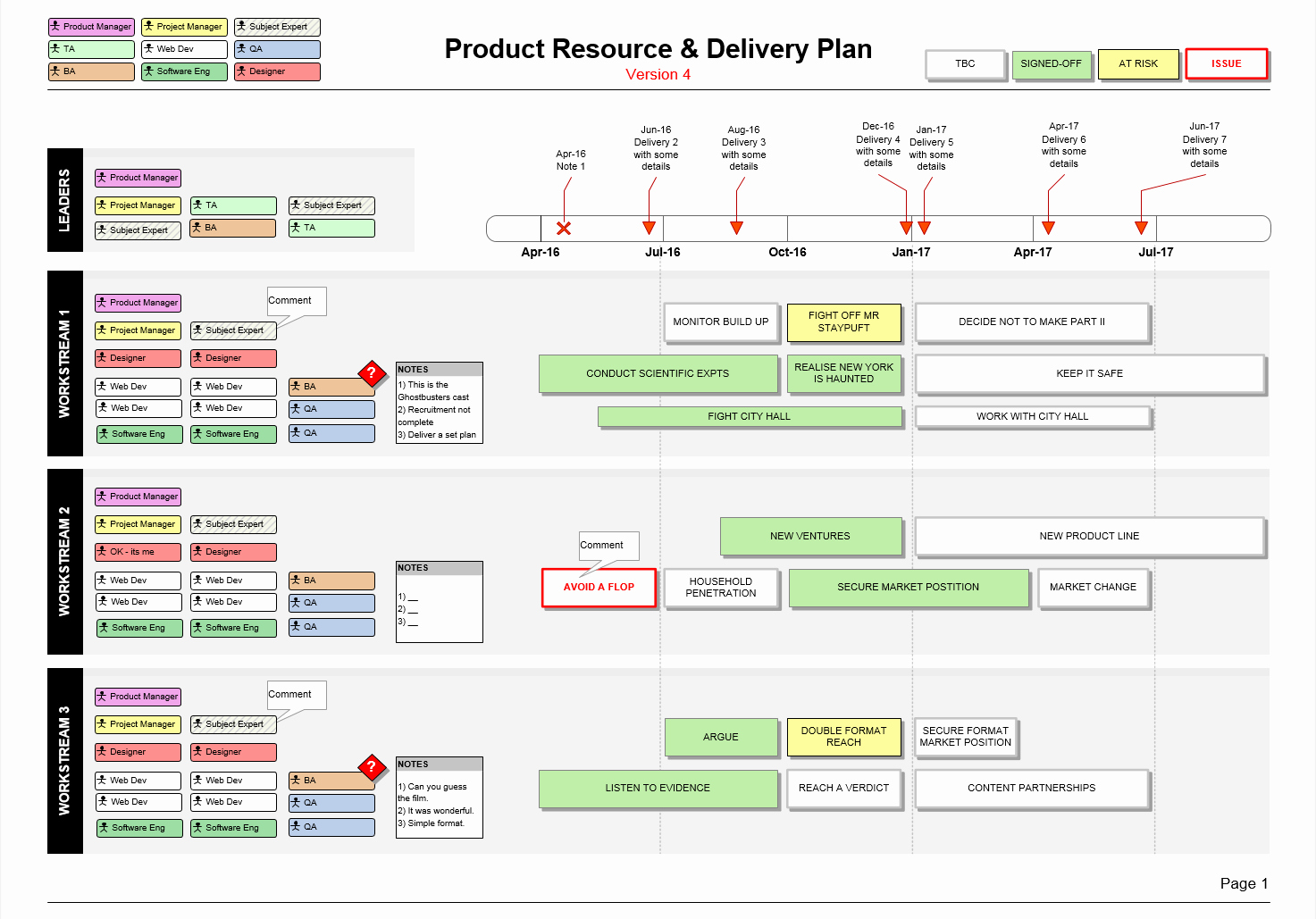 Resource Plan Template Excel Best Of Product Resource Delivery Plan Teams Roles & Timeline