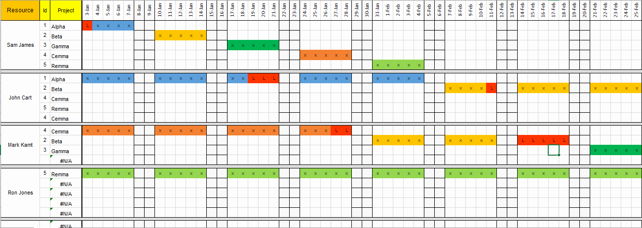 Resource Plan Template Excel Best Of Team Resource Plan Excel Template Download Free Project