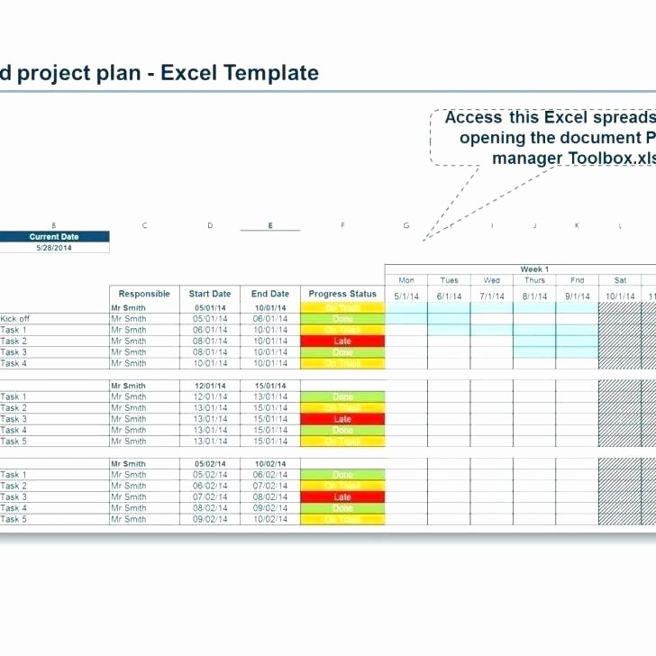Resource Plan Template Excel Elegant Resource Capacity Planning Template Excel Resource