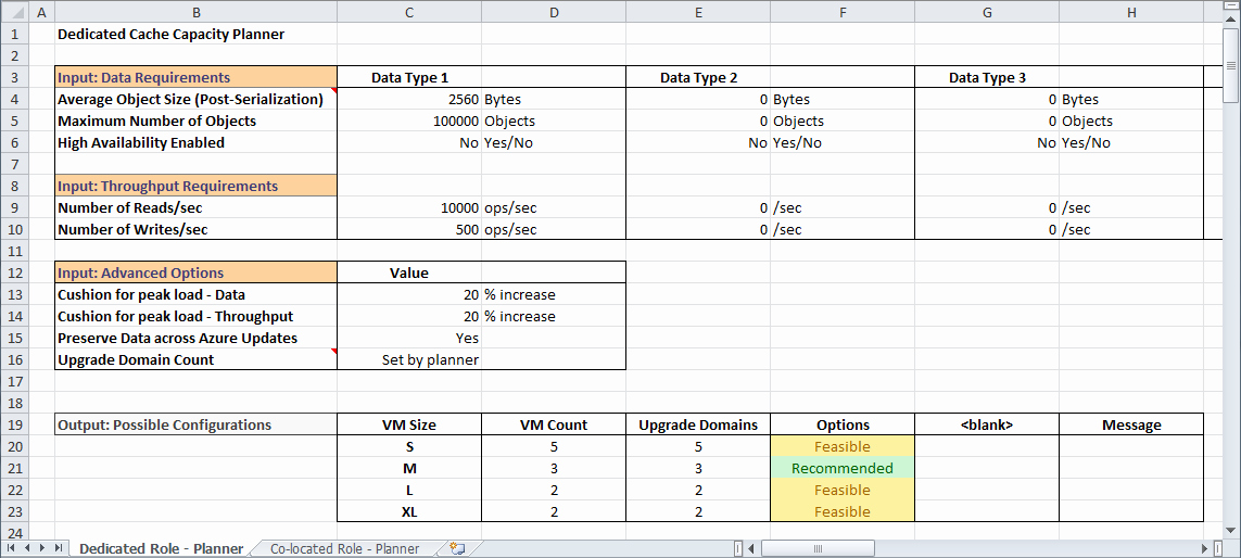Resource Plan Template Excel Inspirational Workforce Capacity Planning Spreadsheet Free