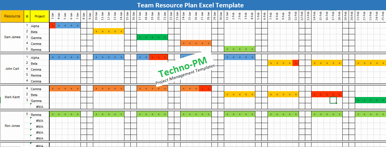 Resource Plan Template Excel New Excel Based Resource Plan Template Free Download Project