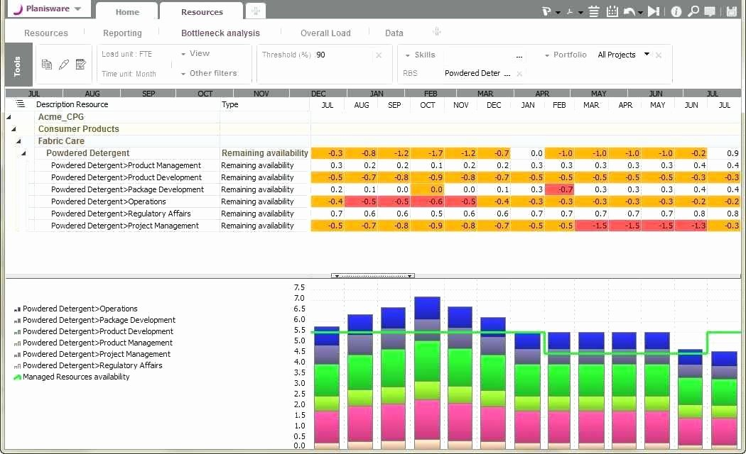 Resource Plan Template Excel New Resource Planning software and Project Management