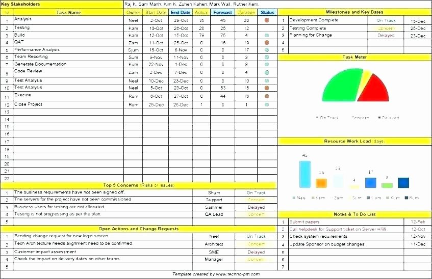 Resource Plan Template Excel Unique Resource Management Excel Template Excel Project Resource